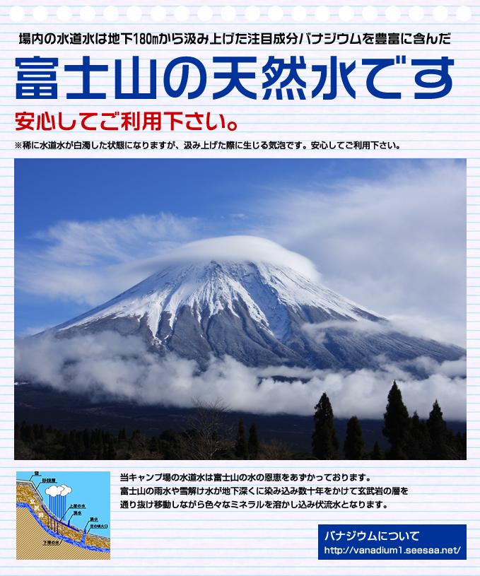 富士山の天然水です